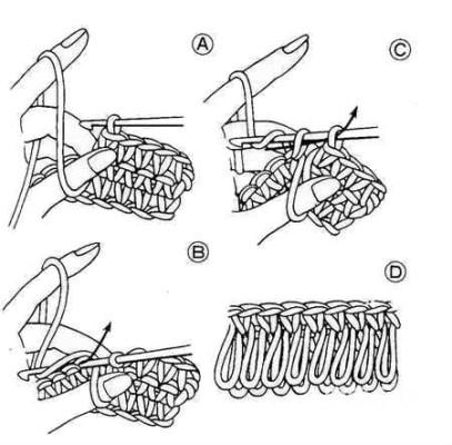 схема мочалки варежки крючком